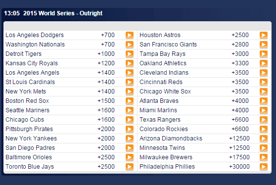World Series Odds May 4