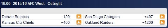 2015-nfl-afc-west-betting-odds
